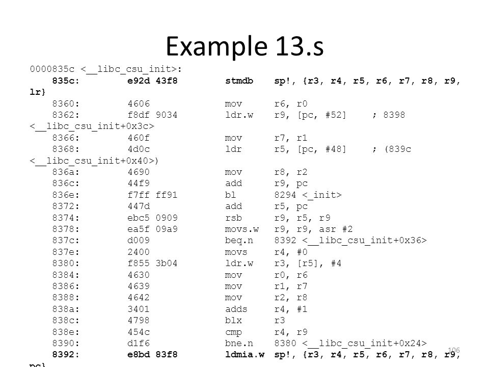 Example 13.s 0000835c : 835c:e92d 43f8 stmdbsp!, {r3, r4, r5, r6, r7, r8, r9, lr} 8360:4606 movr6, r0 8362:f8df 9034 ldr.wr9, [pc, #52]; 8398 8366:460