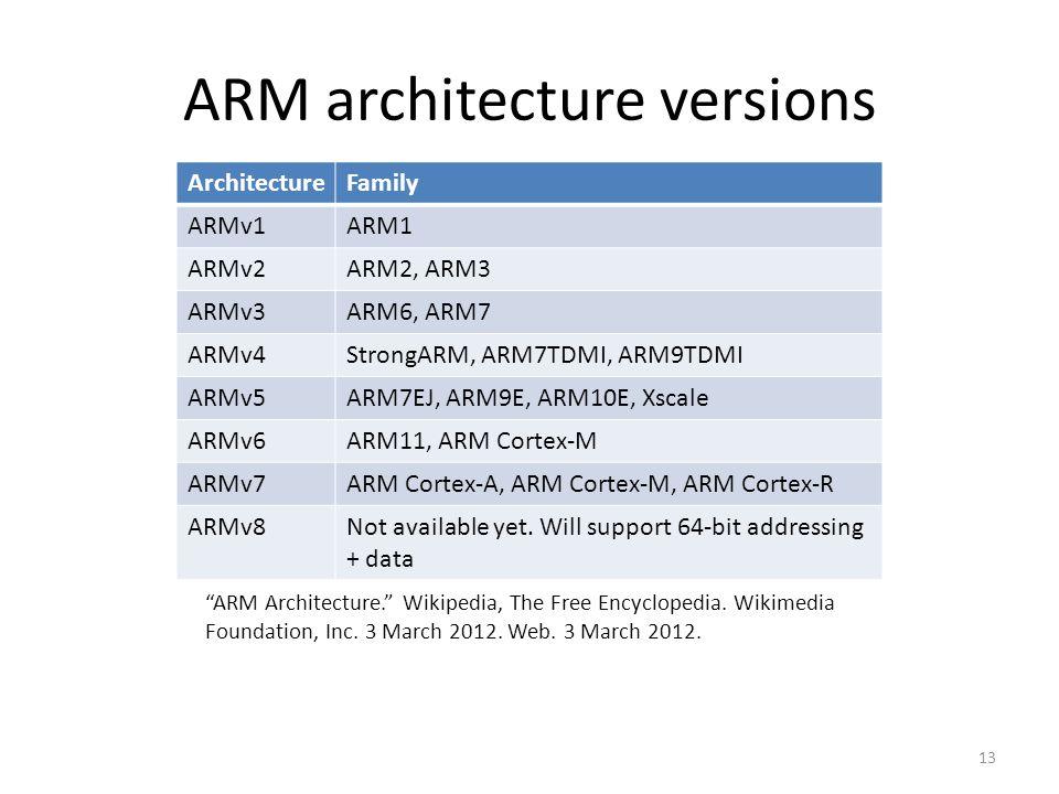 ARM architecture versions ArchitectureFamily ARMv1ARM1 ARMv2ARM2, ARM3 ARMv3ARM6, ARM7 ARMv4StrongARM, ARM7TDMI, ARM9TDMI ARMv5ARM7EJ, ARM9E, ARM10E,