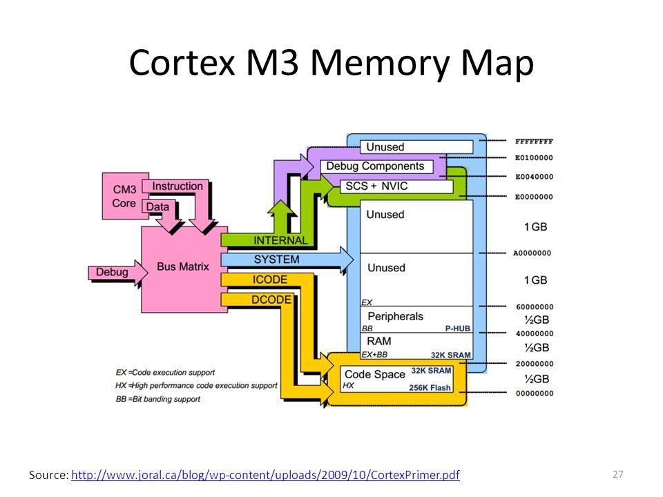 Cortex M3 Memory Map Source: http://www.joral.ca/blog/wp-content/uploads/2009/10/CortexPrimer.pdfhttp://www.joral.ca/blog/wp-content/uploads/2009/10/C