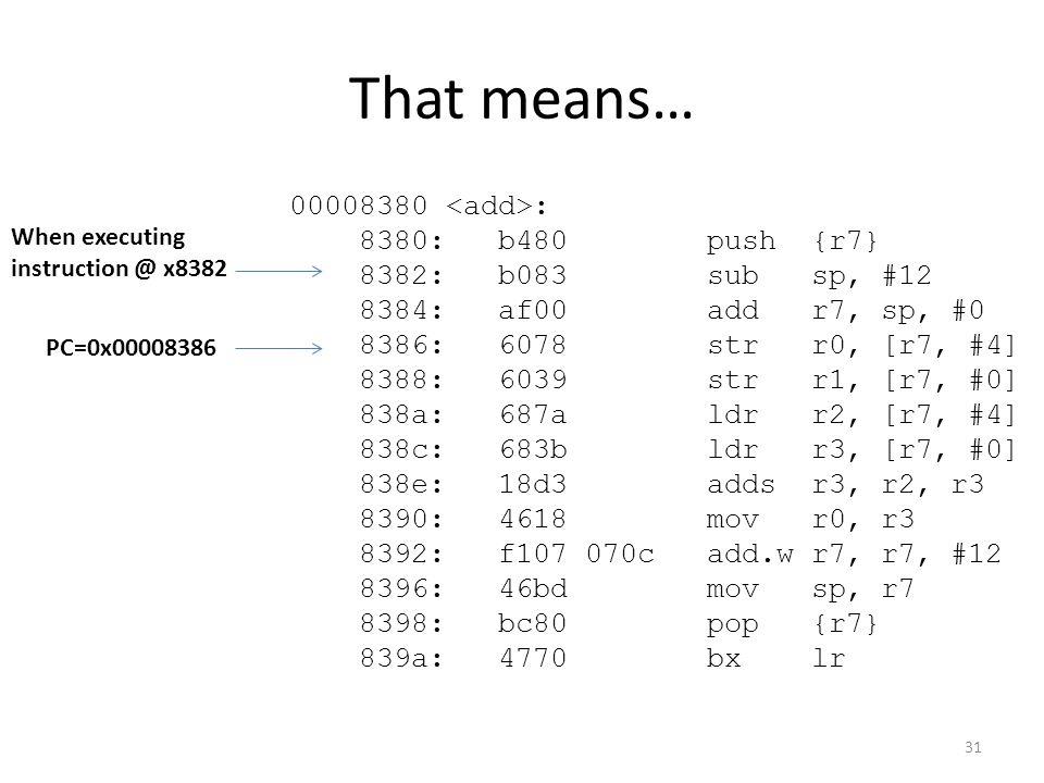 That means… 00008380 : 8380:b480 push{r7} 8382:b083 subsp, #12 8384:af00 addr7, sp, #0 8386:6078 strr0, [r7, #4] 8388:6039 strr1, [r7, #0] 838a:687a l