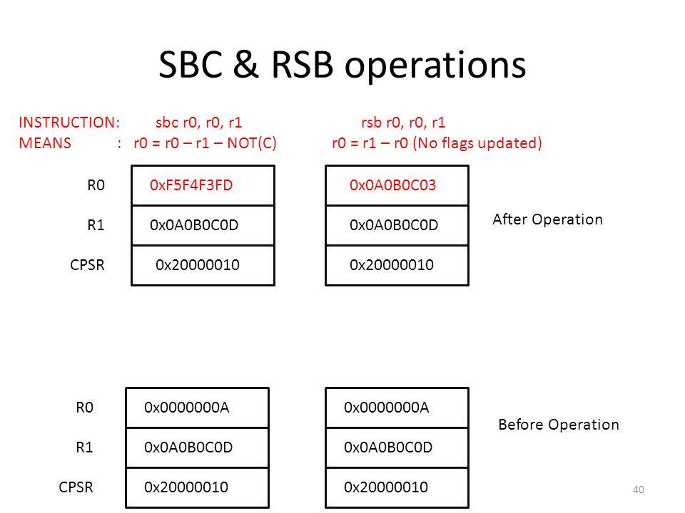 SBC & RSB operations R00x0000000A INSTRUCTION: sbc r0, r0, r1rsb r0, r0, r1 MEANS : r0 = r0 – r1 – NOT(C) r0 = r1 – r0 (No flags updated) 0x0A0B0C0D 0