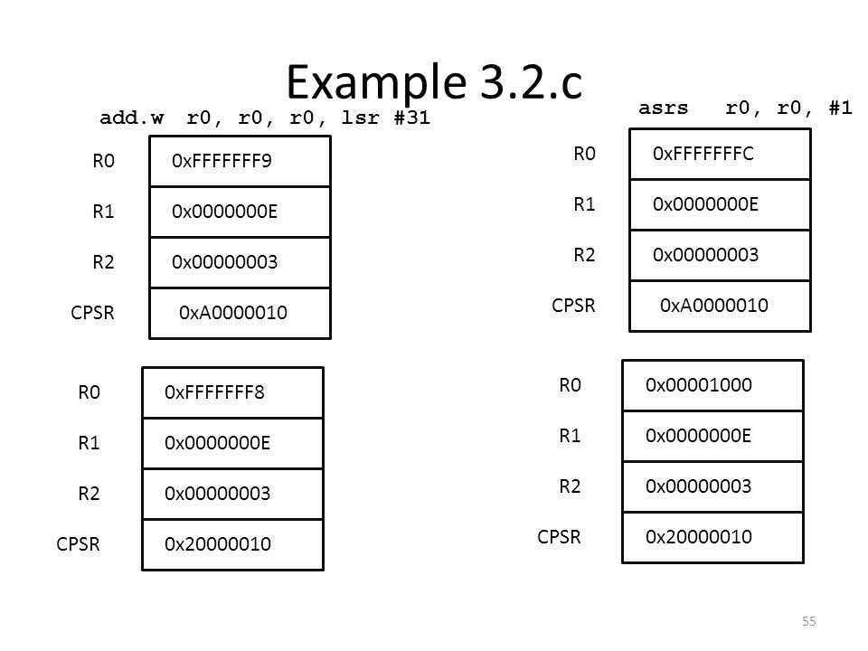 Example 3.2.c 55 R00xFFFFFFF8 0x0000000E 0x20000010 R1 CPSR R0 R1 CPSR 0x0000000E 0xFFFFFFF9 0xA0000010 0x00000003R2 0x00000003R2 add.wr0, r0, r0, lsr