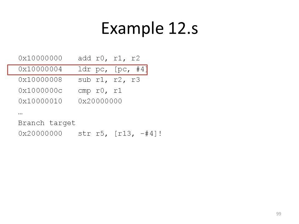 Example 12.s 0x10000000add r0, r1, r2 0x10000004ldr pc, [pc, #4] 0x10000008sub r1, r2, r3 0x1000000ccmp r0, r1 0x100000100x20000000 … Branch target 0x