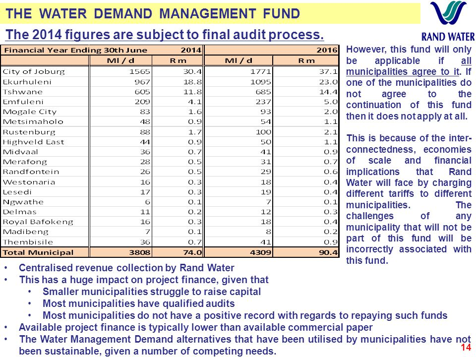 THE WATER DEMAND MANAGEMENT FUND 14 However, this fund will only be applicable if all municipalities agree to it.