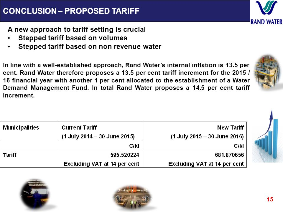 15 In line with a well-established approach, Rand Water's internal inflation is 13.5 per cent.