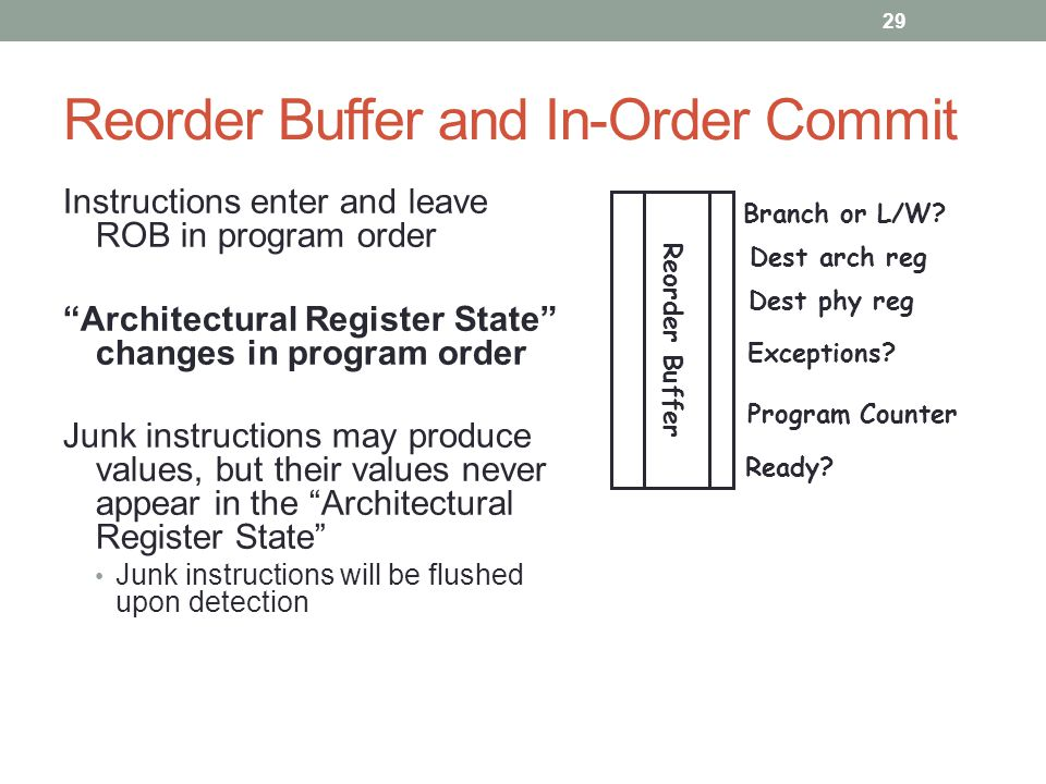 "Reorder Buffer and In-Order Commit Instructions enter and leave ROB in program order ""Architectural Register State"" changes in program order Junk inst"