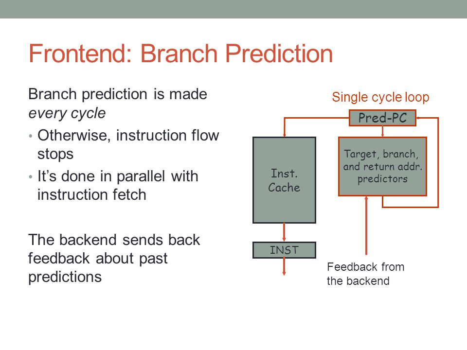 Frontend: Branch Prediction Branch prediction is made every cycle Otherwise, instruction flow stops It's done in parallel with instruction fetch The b