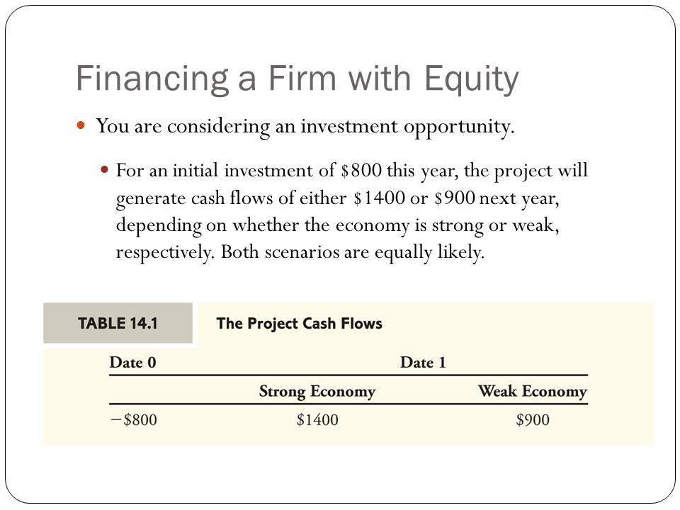 Financing a Firm with Equity You are considering an investment opportunity. For an initial investment of $800 this year, the project will generate cas
