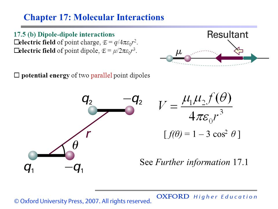 Chapter 17: Molecular Interactions 17.5 (b) Dipole-dipole interactions  electric field of point charge, E = q/4πε 0 r 2.  electric field of point di