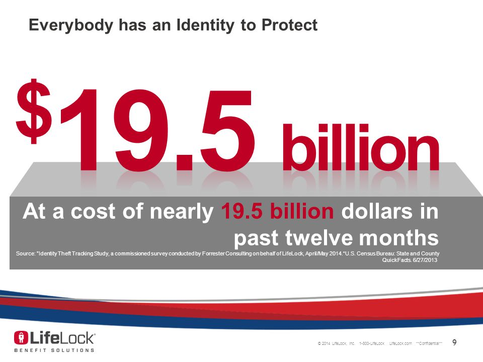 © 2014 LifeLock, Inc.