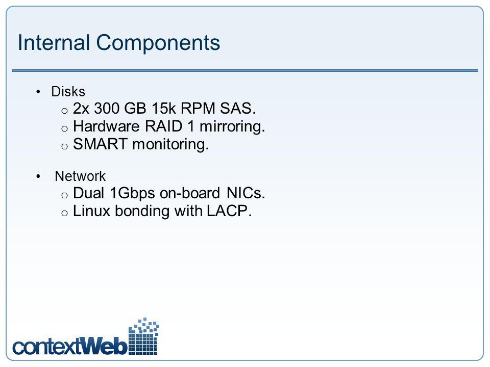 Internal Components Disks o 2x 300 GB 15k RPM SAS. o Hardware RAID 1 mirroring. o SMART monitoring. Network o Dual 1Gbps on-board NICs. o Linux bondin