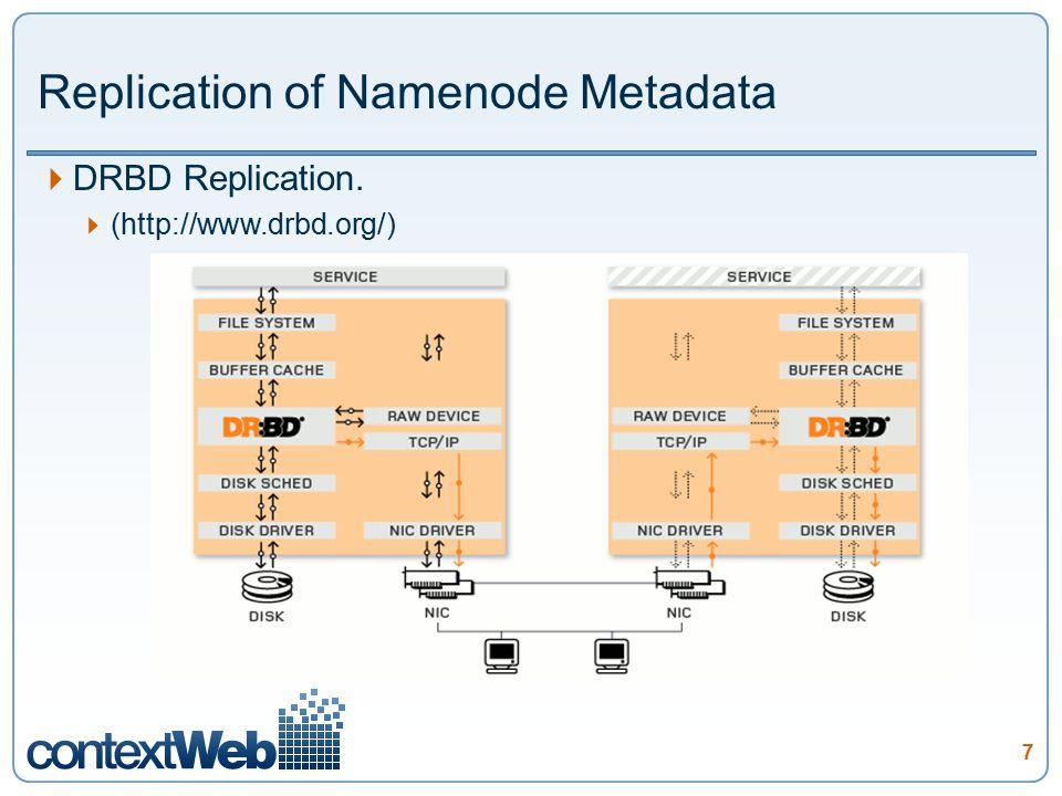 7 Replication of Namenode Metadata  DRBD Replication.  (http://www.drbd.org/)
