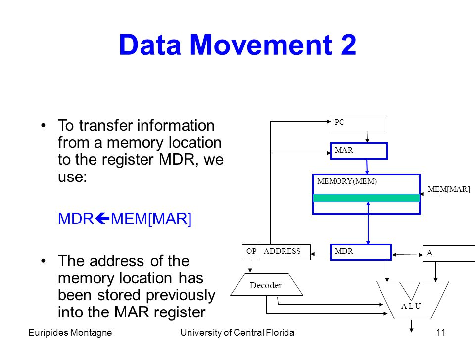 Eurípides MontagneUniversity of Central Florida11 Data Movement 2 To transfer information from a memory location to the register MDR, we use: MDR  ME
