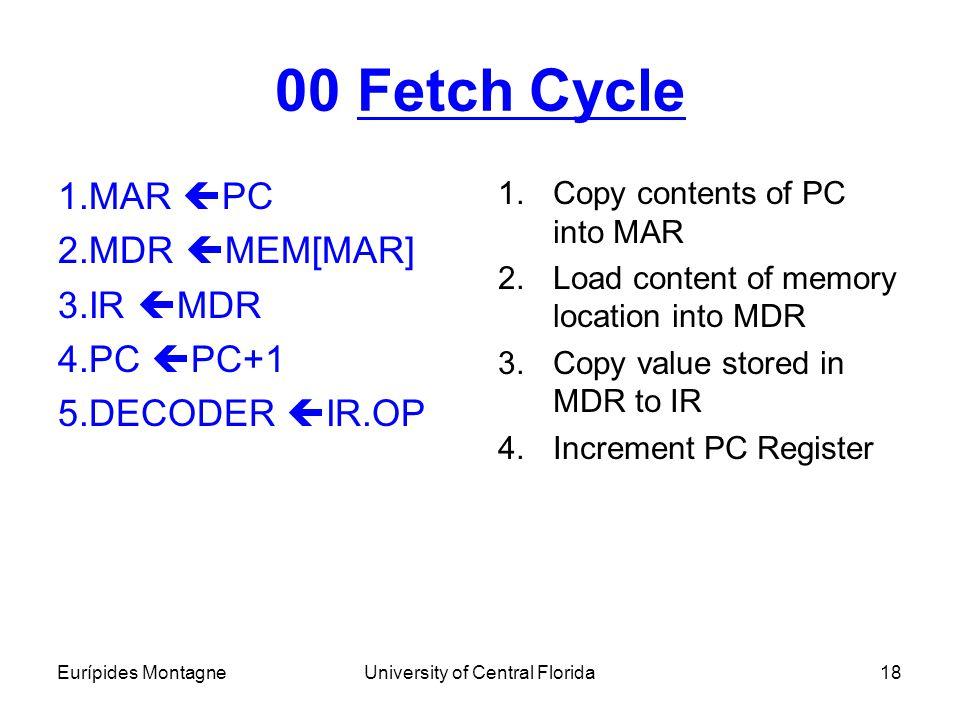 Eurípides MontagneUniversity of Central Florida18 00 Fetch Cycle 1.MAR  PC 2.MDR  MEM[MAR] 3.IR  MDR 4.PC  PC+1 5.DECODER  IR.OP 1.Copy contents