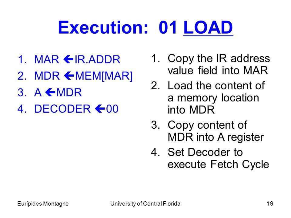 Eurípides MontagneUniversity of Central Florida19 Execution: 01 LOAD 1.MAR  IR.ADDR 2.MDR  MEM[MAR] 3.A  MDR 4.DECODER  00 1.Copy the IR address v