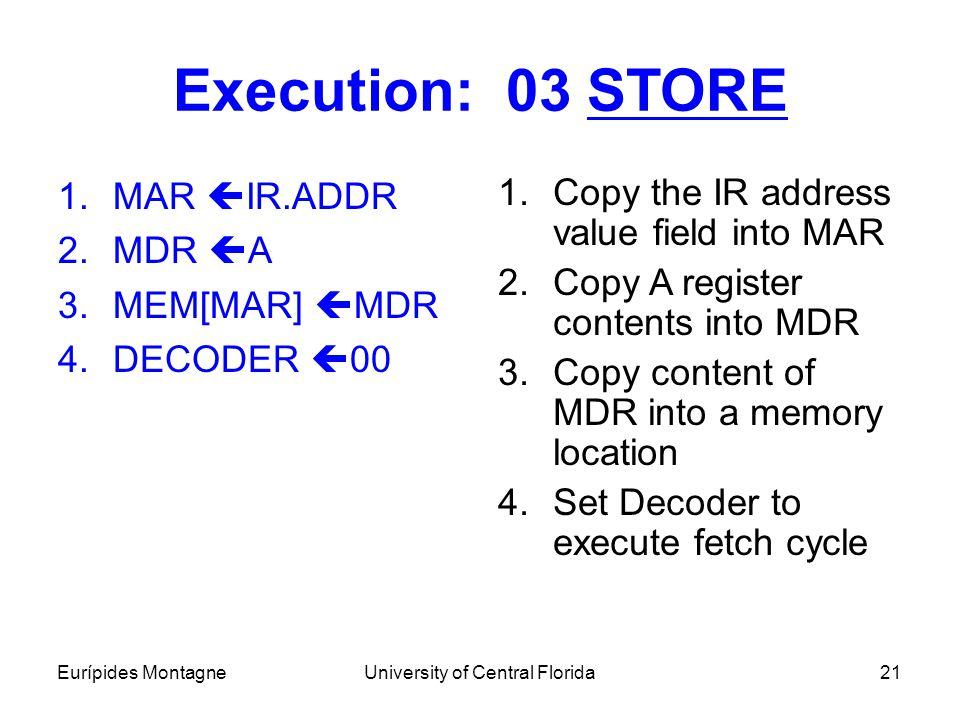 Eurípides MontagneUniversity of Central Florida21 Execution: 03 STORE 1.MAR  IR.ADDR 2.MDR  A 3.MEM[MAR]  MDR 4.DECODER  00 1.Copy the IR address