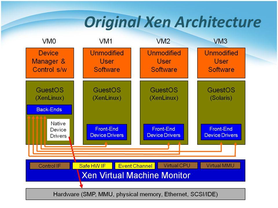 Original Xen Architecture