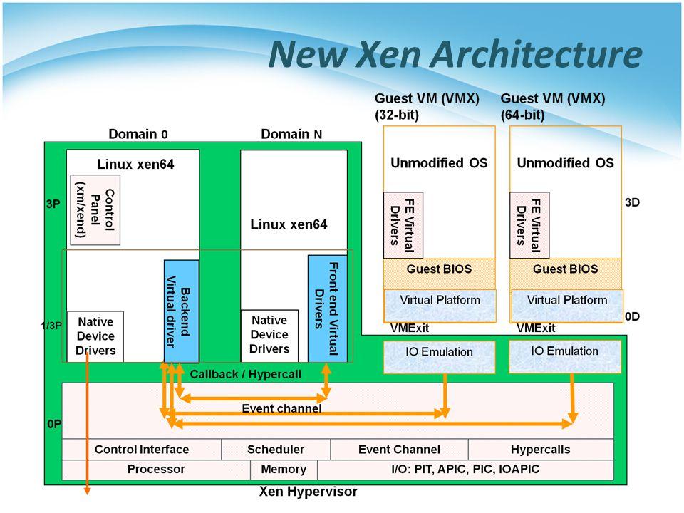 New Xen Architecture