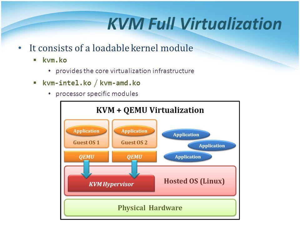 KVM Full Virtualization It consists of a loadable kernel module  kvm.ko provides the core virtualization infrastructure  kvm-intel.ko / kvm-amd.ko processor specific modules