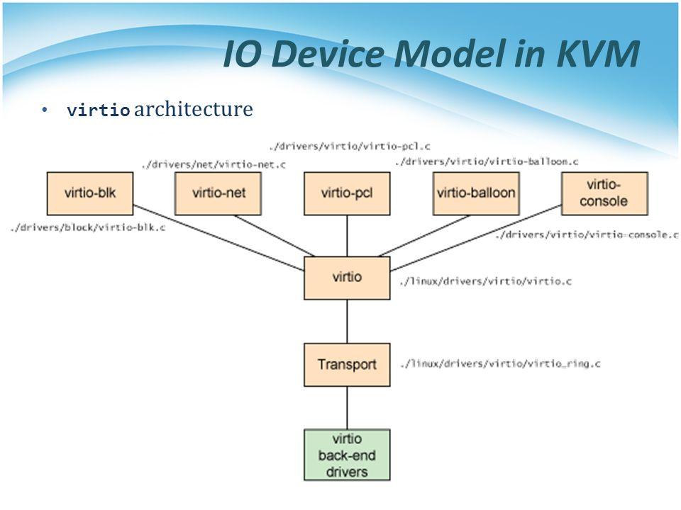 IO Device Model in KVM virtio architecture