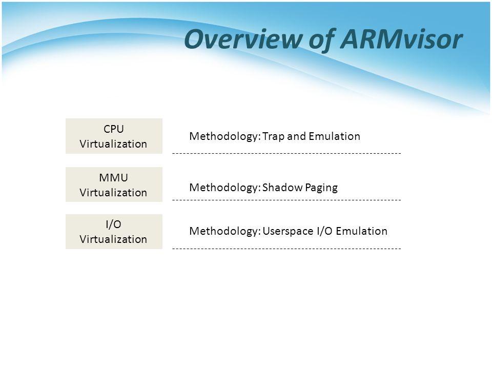 Overview of ARMvisor CPU Virtualization MMU Virtualization I/O Virtualization Methodology: Trap and Emulation Methodology: Shadow Paging Methodology: Userspace I/O Emulation