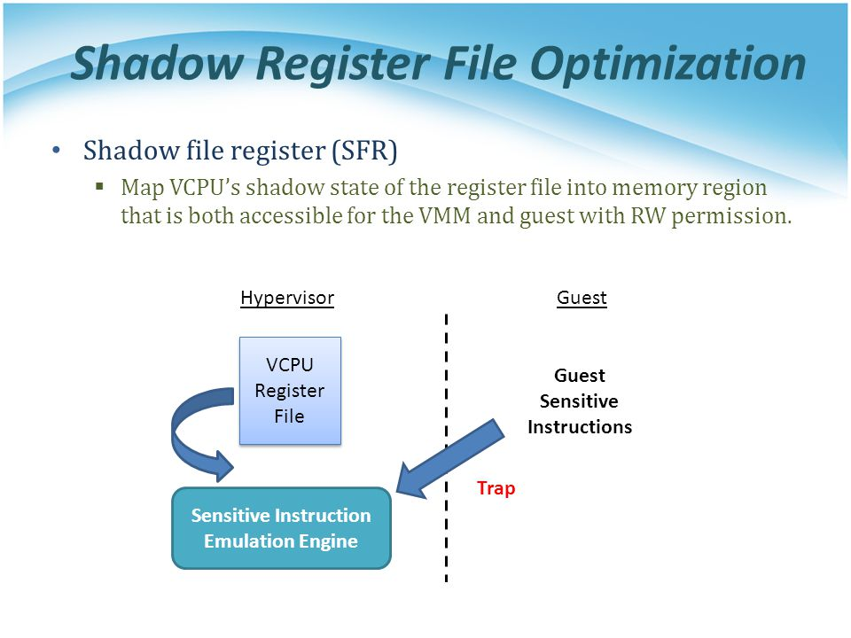 Shadow Register File Optimization Sensitive Instruction Emulation Engine VCPU Register File VCPU Register File Guest Sensitive Instructions HypervisorGuest Trap Shadow file register (SFR)  Map VCPU's shadow state of the register file into memory region that is both accessible for the VMM and guest with RW permission.