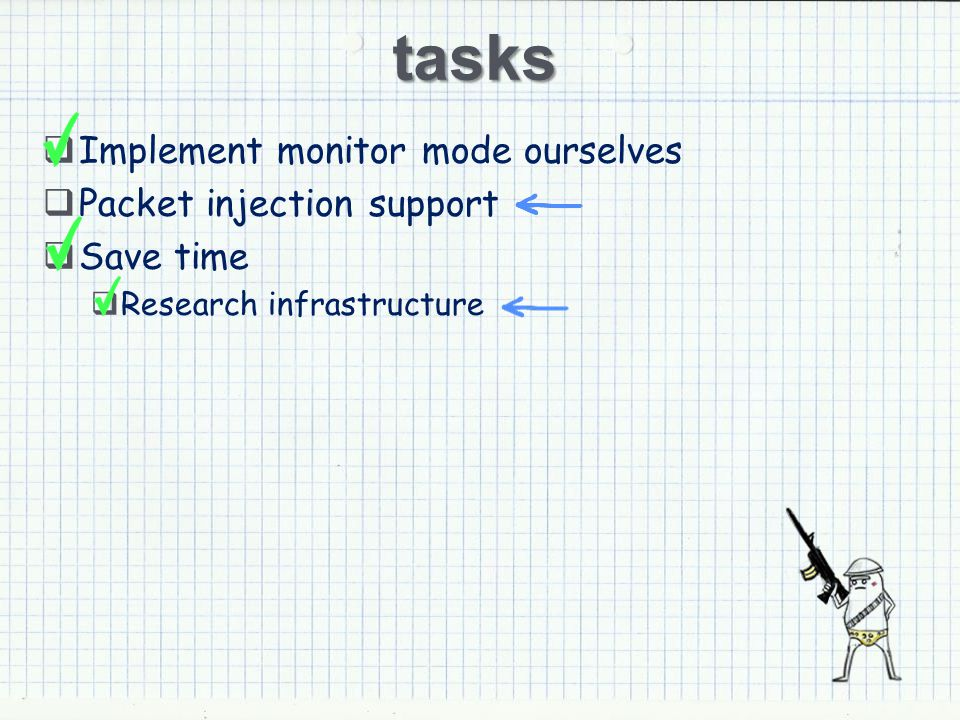 tasks  Implement monitor mode ourselves  Packet injection support  Save time  Research infrastructure