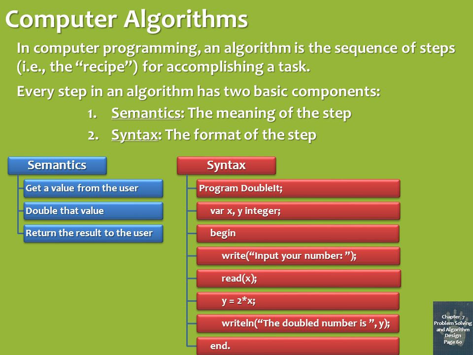 Algorithms Chapter 7 Problem Solving and Algorithm Design Page 59 An algorithm is an ordered set of unambiguous, executable steps that ultimately terminate if followed.