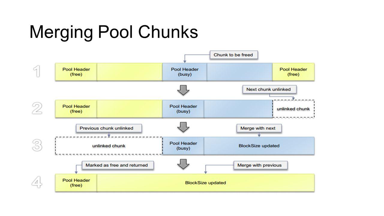 Previous attacks Pool metadata corruption - out of scope Object metadata corruption (DKOHM)