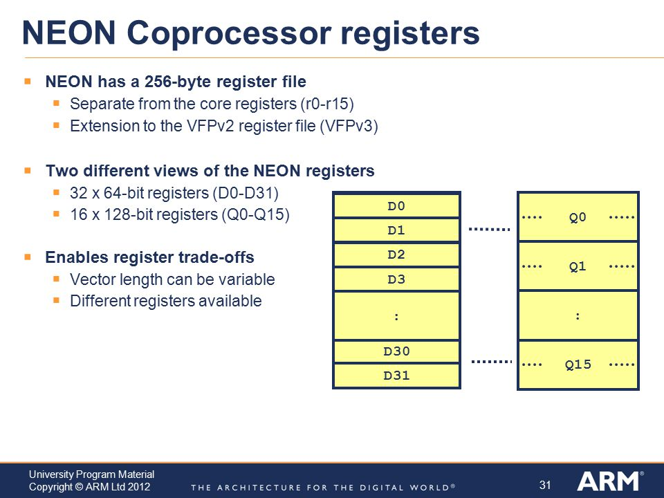 31 University Program Material Copyright © ARM Ltd 2012 NEON Coprocessor registers  NEON has a 256-byte register file  Separate from the core regist