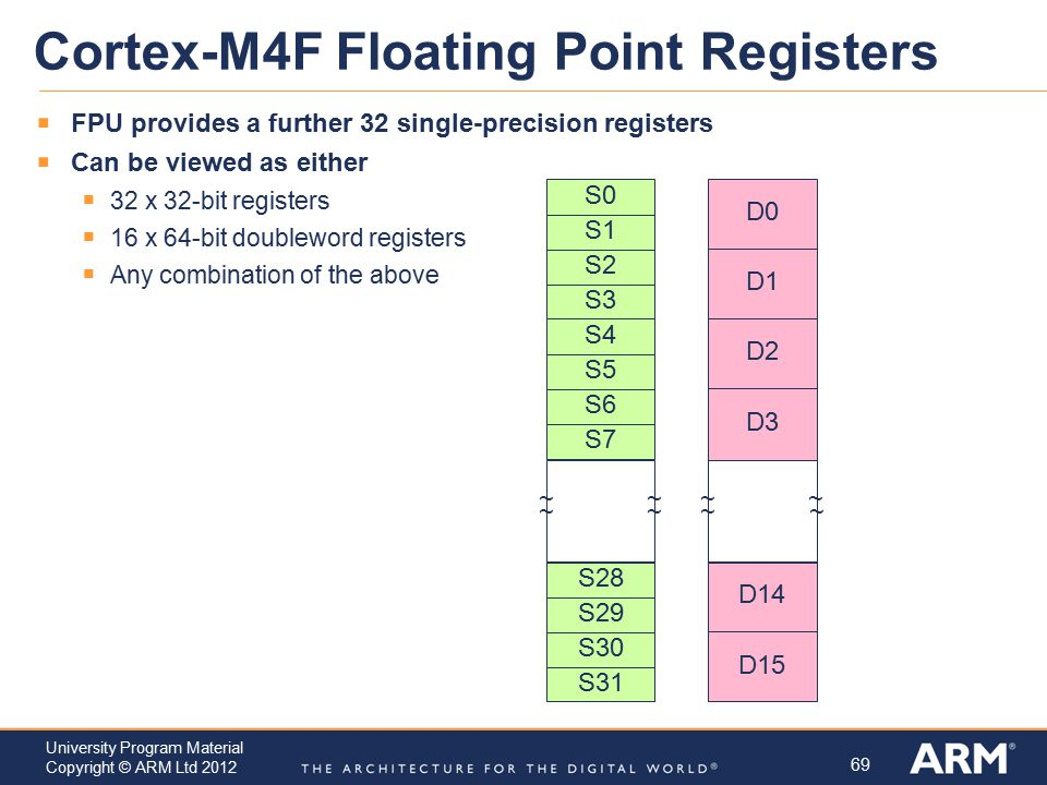 69 University Program Material Copyright © ARM Ltd 2012 Cortex-M4F Floating Point Registers  FPU provides a further 32 single-precision registers  C