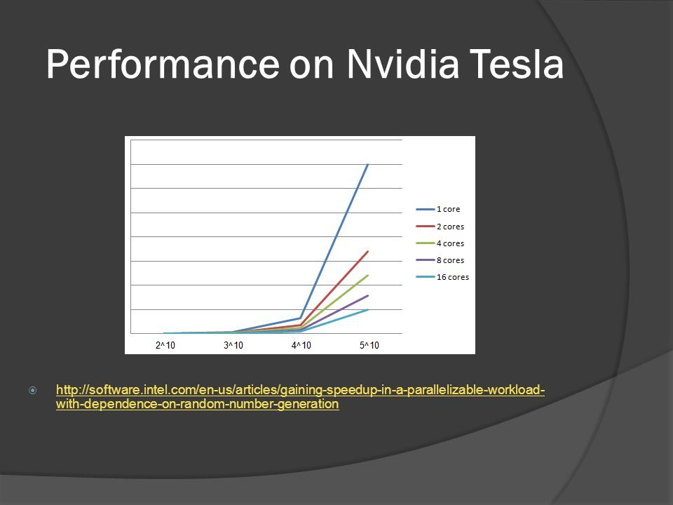 Performance on Nvidia Tesla  http://software.intel.com/en-us/articles/gaining-speedup-in-a-parallelizable-workload- with-dependence-on-random-number-
