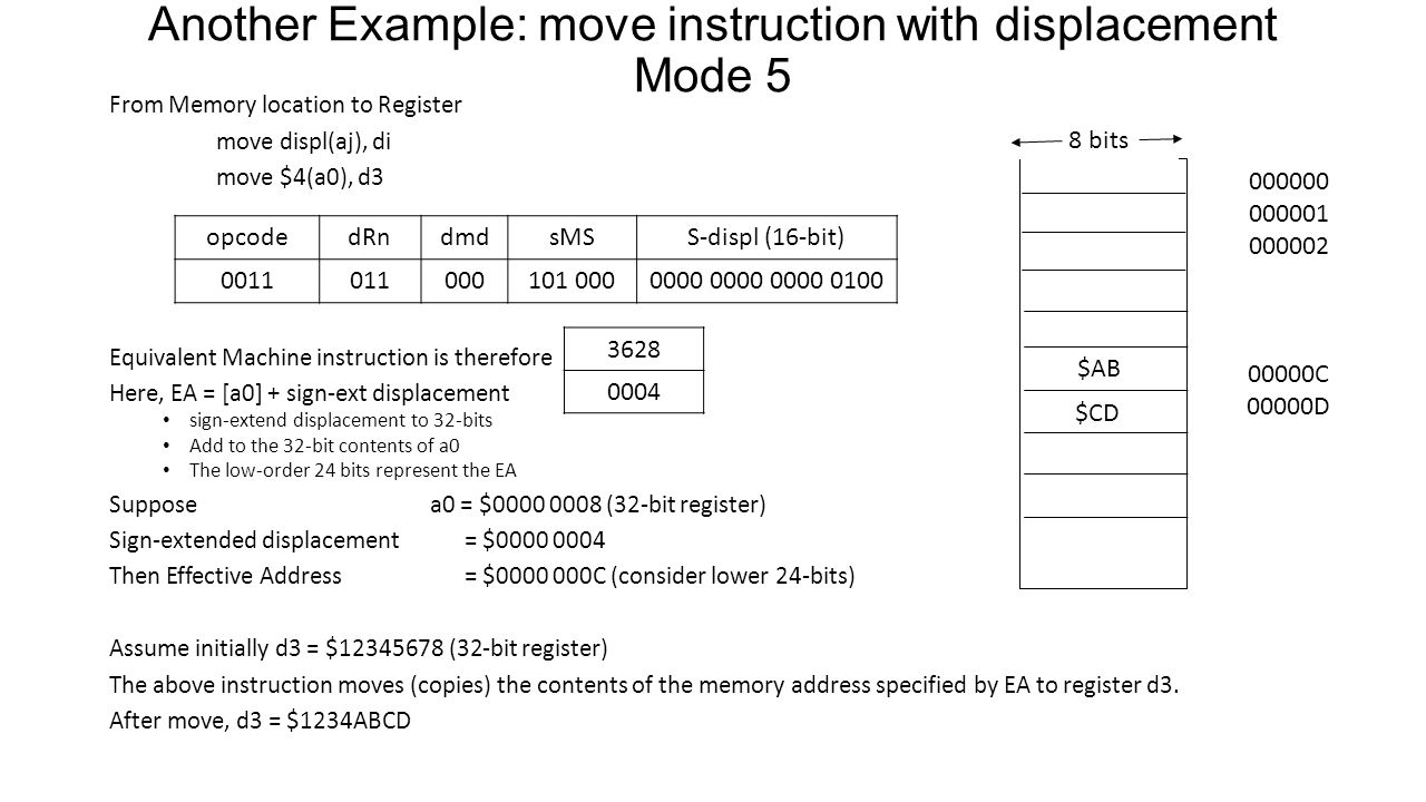Negative displacement Example Since displacement can be negative as represented in 2's complement form move d3, $FFFC(a0) If a0 = 0000 0008 EA = 0000 0008 (a0) + FFFF FFFC (sign-extended displ) 0000 0004 Therefore, according to the instruction, low-order word of d3 moves to memory location $000004 a0 and d3 remain unchanged.