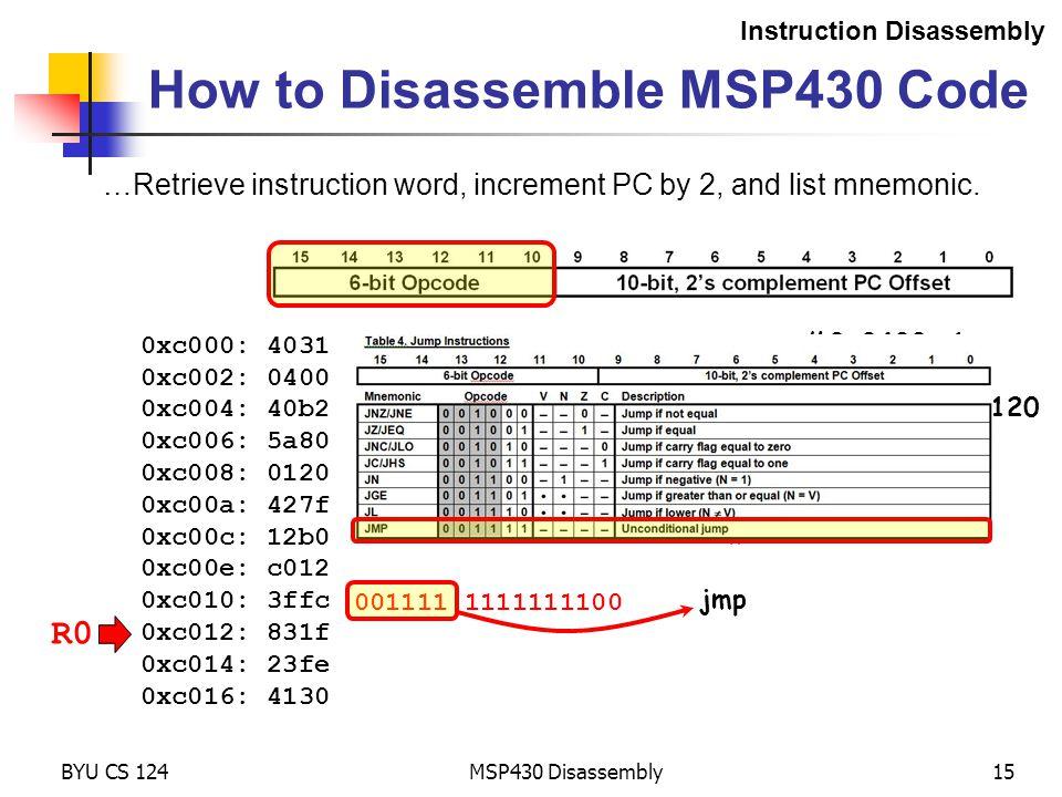 0011 1111 1111 1100 mov.w0x5a80 #,&0x120 0x0400 mov.w#,r1 R0 MSP430 Disassembly15 How to Disassemble MSP430 Code Instruction Disassembly 0xc000: 4031 0xc002: 0400 0xc004: 40b2 0xc006: 5a80 0xc008: 0120 0xc00a: 427f 0xc00c: 12b0 0xc00e: c012 0xc010: 3ffc 0xc012: 831f 0xc014: 23fe 0xc016: 4130 0100 0000 0011 0001 BYU CS 124 R0 0100 0000 1011 0010 0100 0010 0111 1111 …Retrieve instruction word, increment PC by 2, and list mnemonic.
