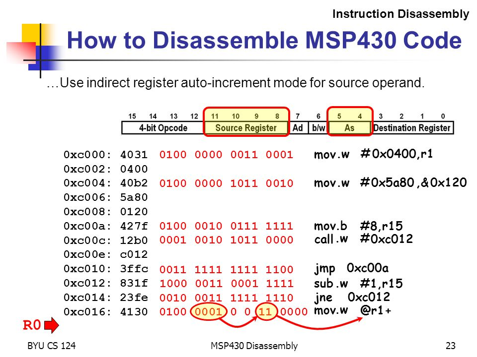 0100 0001 0011 0000 R0 MSP430 Disassembly23 How to Disassemble MSP430 Code Instruction Disassembly 0xc000: 4031 0xc002: 0400 0xc004: 40b2 0xc006: 5a80 0xc008: 0120 0xc00a: 427f 0xc00c: 12b0 0xc00e: c012 0xc010: 3ffc 0xc012: 831f 0xc014: 23fe 0xc016: 4130 0100 0000 0011 0001 BYU CS 124 0100 0000 1011 0010 0100 0010 0111 1111 1000 0011 0001 1111 0010 0011 1111 1110 …Use indirect register auto-increment mode for source operand.