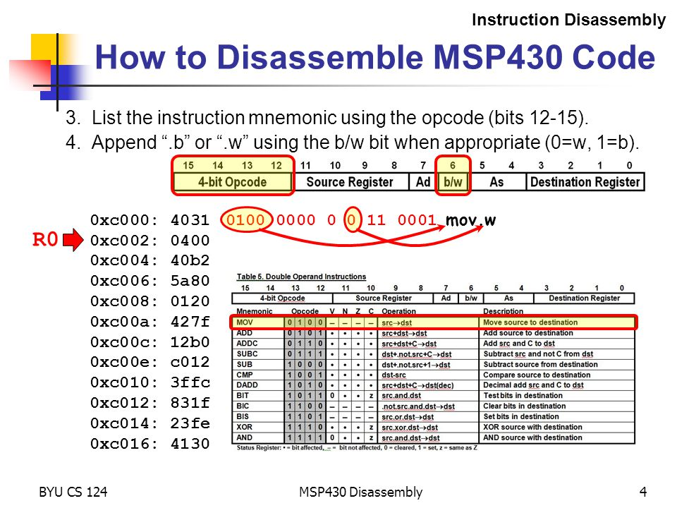 0100 0000 0011 0001 R0 MSP430 Disassembly4 How to Disassemble MSP430 Code 3.