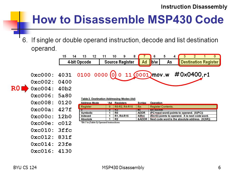 R0 MSP430 Disassembly6 How to Disassemble MSP430 Code 6.