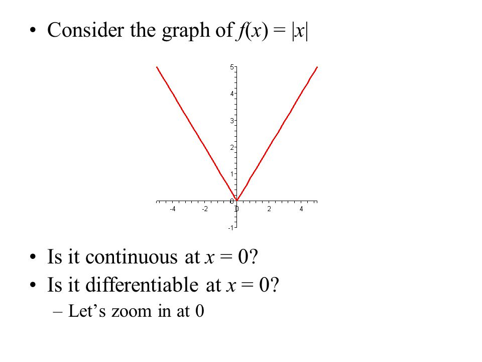Consider the graph of f(x) = |x| Is it continuous at x = 0.