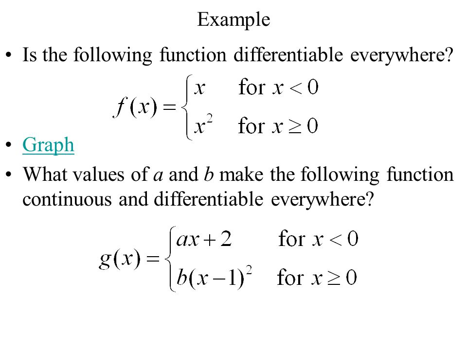 Is the following function differentiable everywhere.