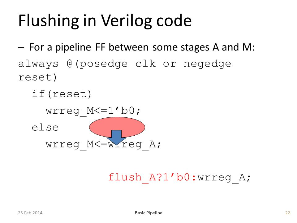 Flushing in Verilog code – For a pipeline FF between some stages A and M: clk or negedge reset) if(reset) wrreg_M<=1'b0; else wrreg_M<=wrreg_A; flush_A 1'b0:wrreg_A; 25 Feb 2014Basic Pipeline22