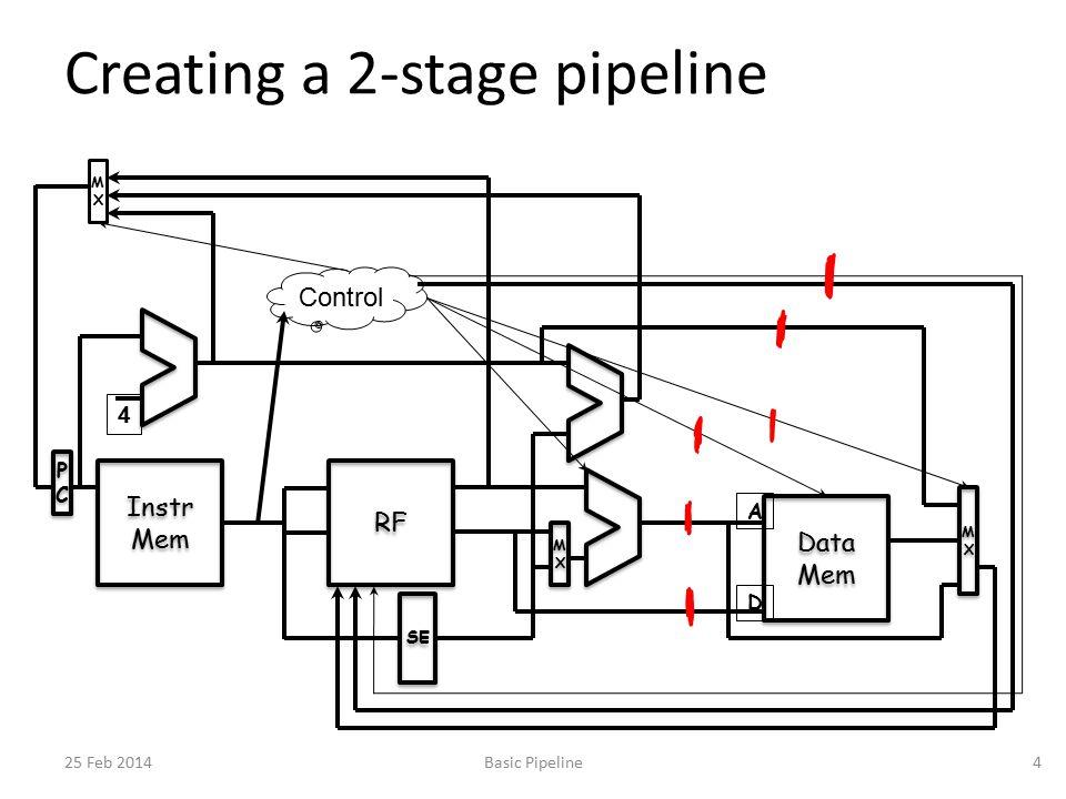 Control Creating a 2-stage pipeline 25 Feb 2014Basic Pipeline4 Instr Mem Instr Mem PCPC PCPC MXMX RF Data Mem Data Mem MXMX MXMX MXMX MXMX SE 4 A D
