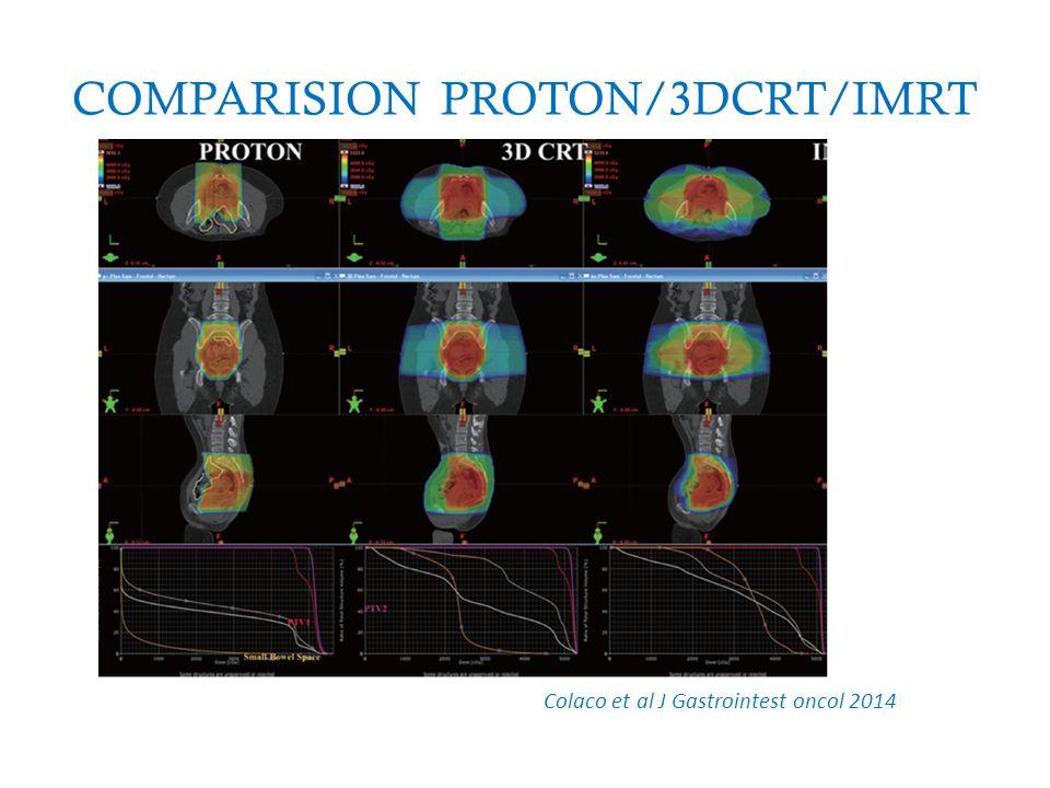 COMPARISION PROTON/3DCRT/IMRT Colaco et al J Gastrointest oncol 2014