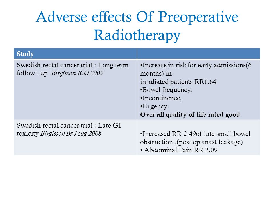 Adverse effects Of Preoperative Radiotherapy Study Swedish rectal cancer trial : Long term follow –up Birgisson JCO 2005 Increase in risk for early ad