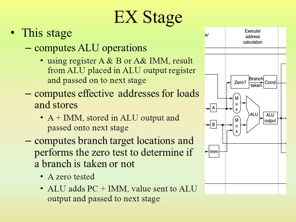 EX Stage This stage – computes ALU operations using register A & B or A& IMM, result from ALU placed in ALU output register and passed on to next stag