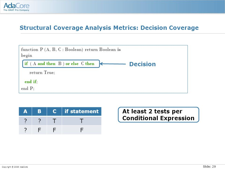 Slide: 29 Copyright © 2008 AdaCore Structural Coverage Analysis Metrics: Decision Coverage function P (A, B, C : Boolean) return Boolean is begin if (
