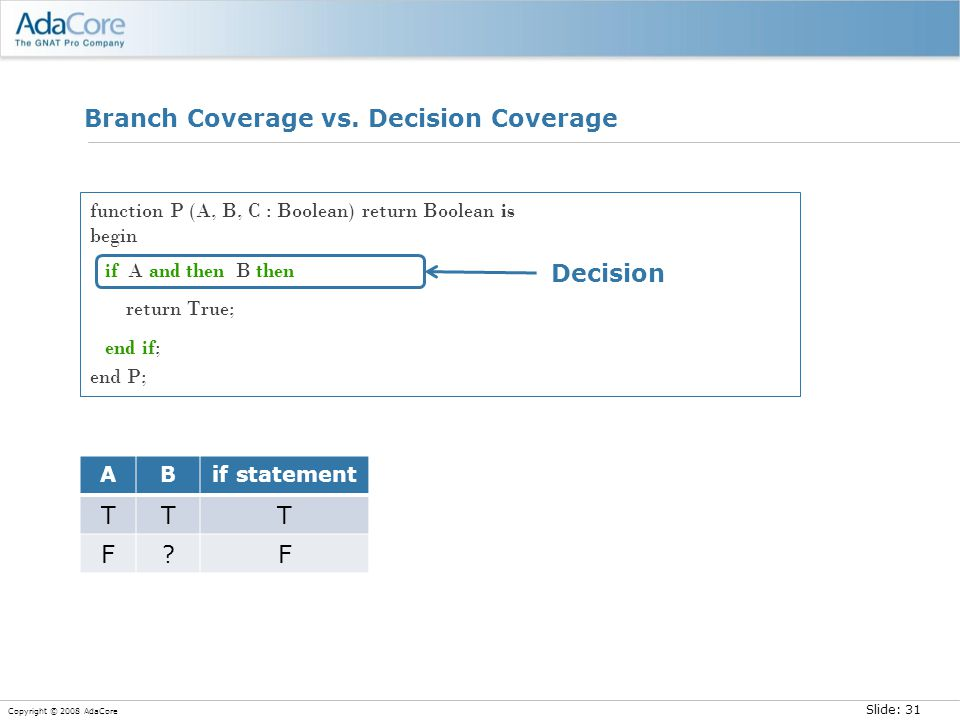 Slide: 31 Copyright © 2008 AdaCore Branch Coverage vs. Decision Coverage function P (A, B, C : Boolean) return Boolean is begin if A and then B then r