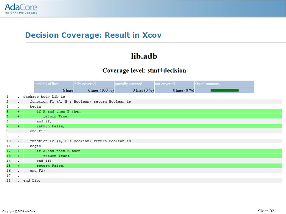 Slide: 32 Copyright © 2008 AdaCore Decision Coverage: Result in Xcov