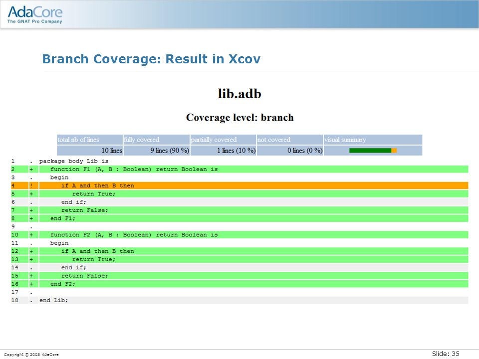 Slide: 35 Copyright © 2008 AdaCore Branch Coverage: Result in Xcov