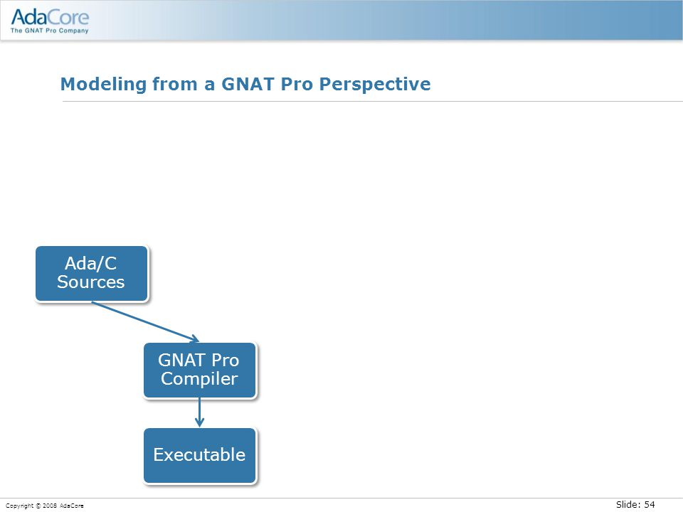 Slide: 54 Copyright © 2008 AdaCore Modeling from a GNAT Pro Perspective