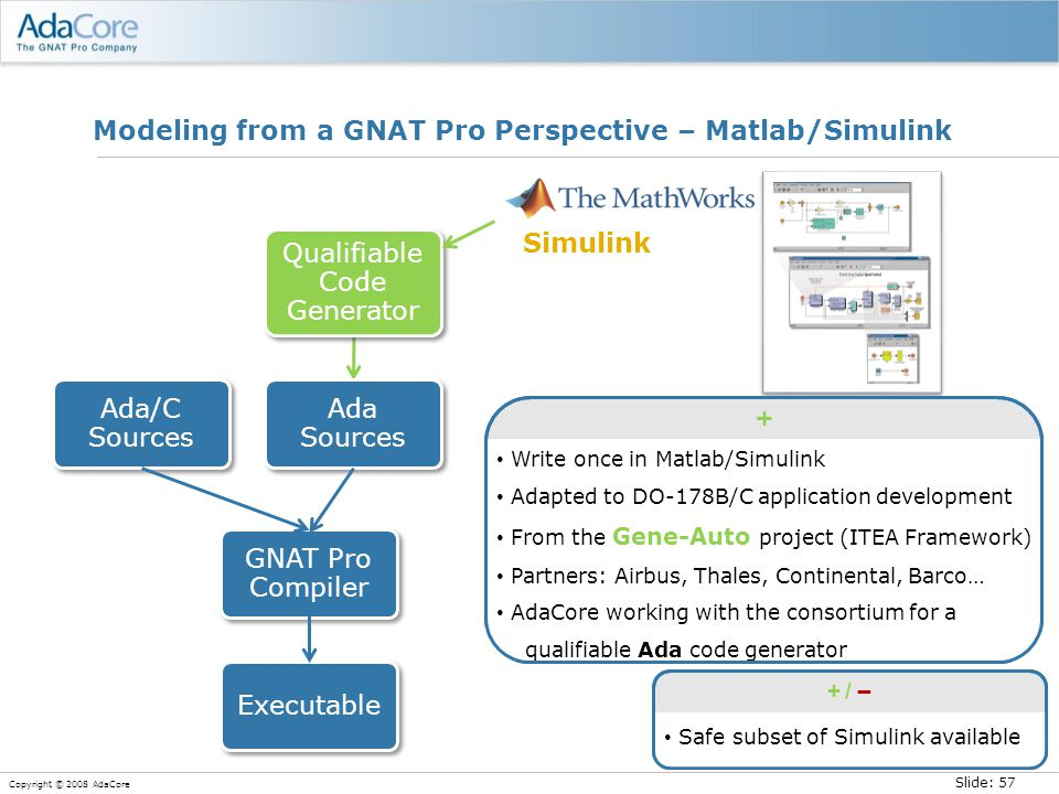 Slide: 57 Copyright © 2008 AdaCore Modeling from a GNAT Pro Perspective – Matlab/Simulink Simulink Write once in Matlab/Simulink Adapted to DO-178B/C application development From the Gene-Auto project (ITEA Framework) Partners: Airbus, Thales, Continental, Barco… AdaCore working with the consortium for a qualifiable Ada code generator + Safe subset of Simulink available +/ –